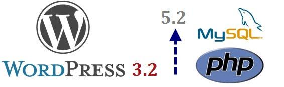 https://www.jir4yu.me/2011/wordpress-3-2-%e0%b8%a2%e0%b8%81%e0%b9%80%e0%b8%84%e0%b8%a3%e0%b8%b7%e0%b9%88%e0%b8%ad%e0%b8%87%e0%b9%83%e0%b8%ab%e0%b8%a1%e0%b9%88%e0%b8%99%e0%b9%88%e0%b8%b2%e0%b9%83%e0%b8%8a%e0%b9%89%e0%b8%81/