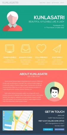 kunlasatri-desktop