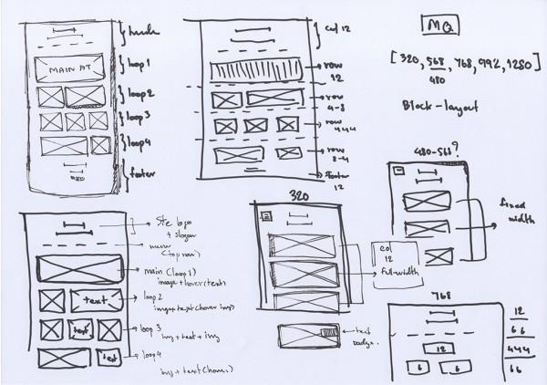 lofi-wireframe - responsive layout แบบง่าย