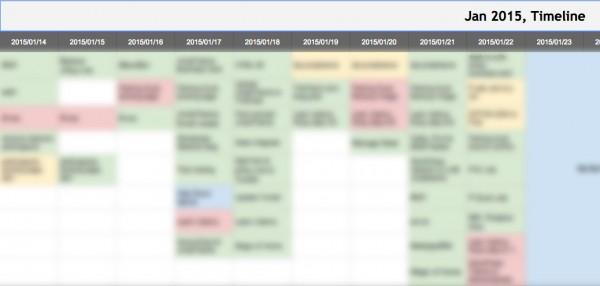 สร้าง timeline บน spreadsheet