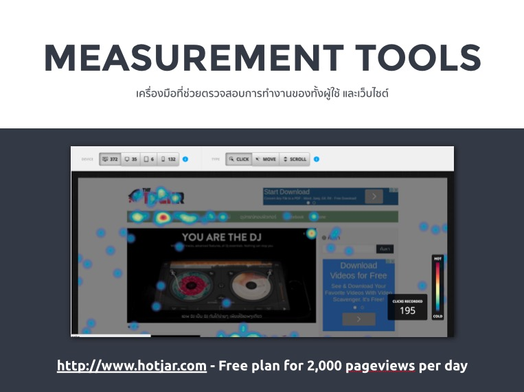 measurement - hotjar