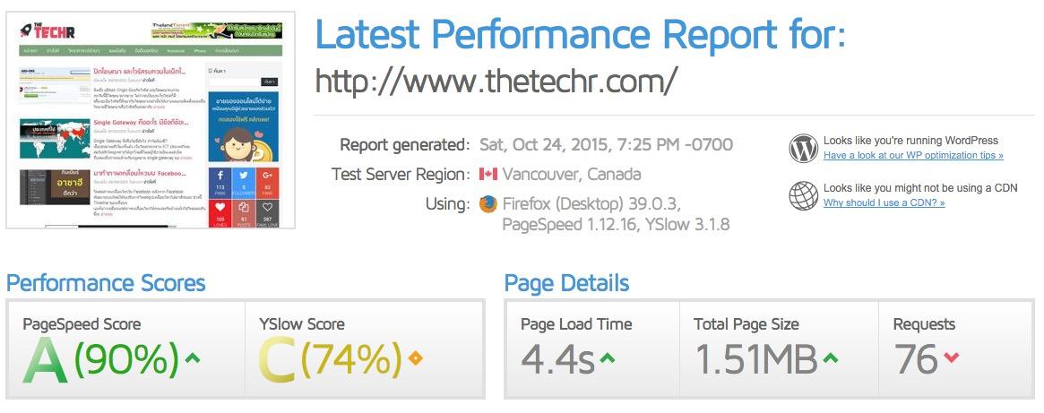 W3 Total Cache ทดสอบบน GTMetrix